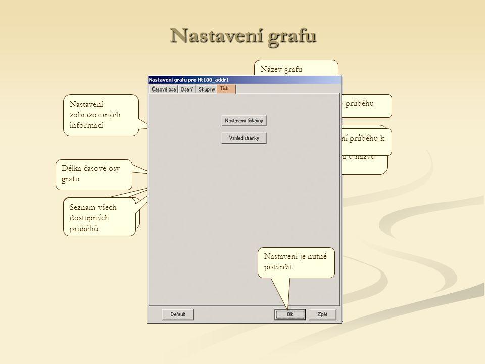 Nastavení grafu Název grafu aktivního přístroje