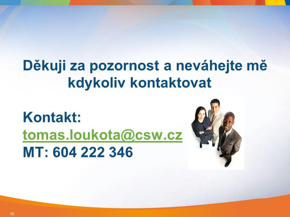 Děkuji za pozornost a neváhejte mě kdykoliv kontaktovat Kontakt: tomas.loukota@csw.cz MT: 604 222 346