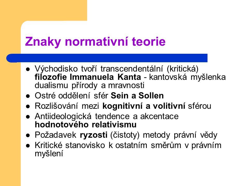 Znaky normativní teorie