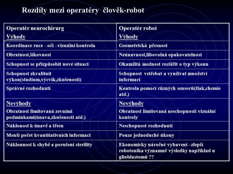 Rozdíly mezi operatéry člověk-robot