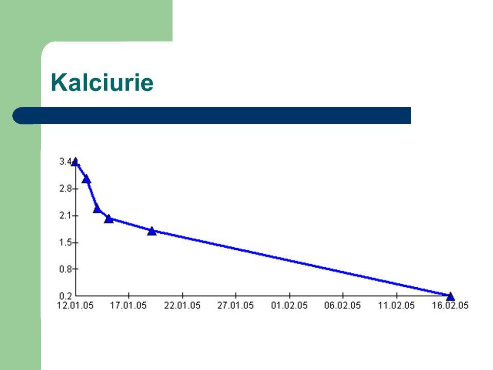 Kalciurie