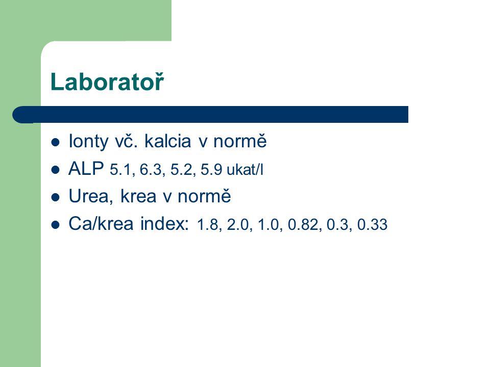 Laboratoř Ionty vč. kalcia v normě ALP 5.1, 6.3, 5.2, 5.9 ukat/l