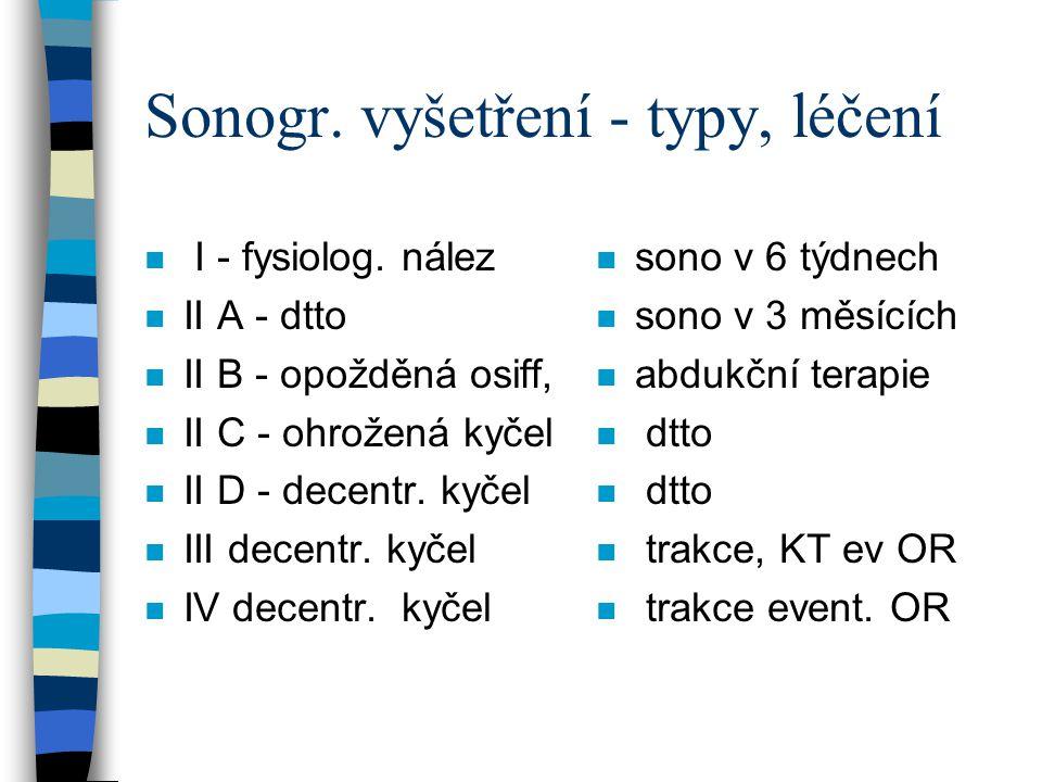 Sonogr. vyšetření - typy, léčení