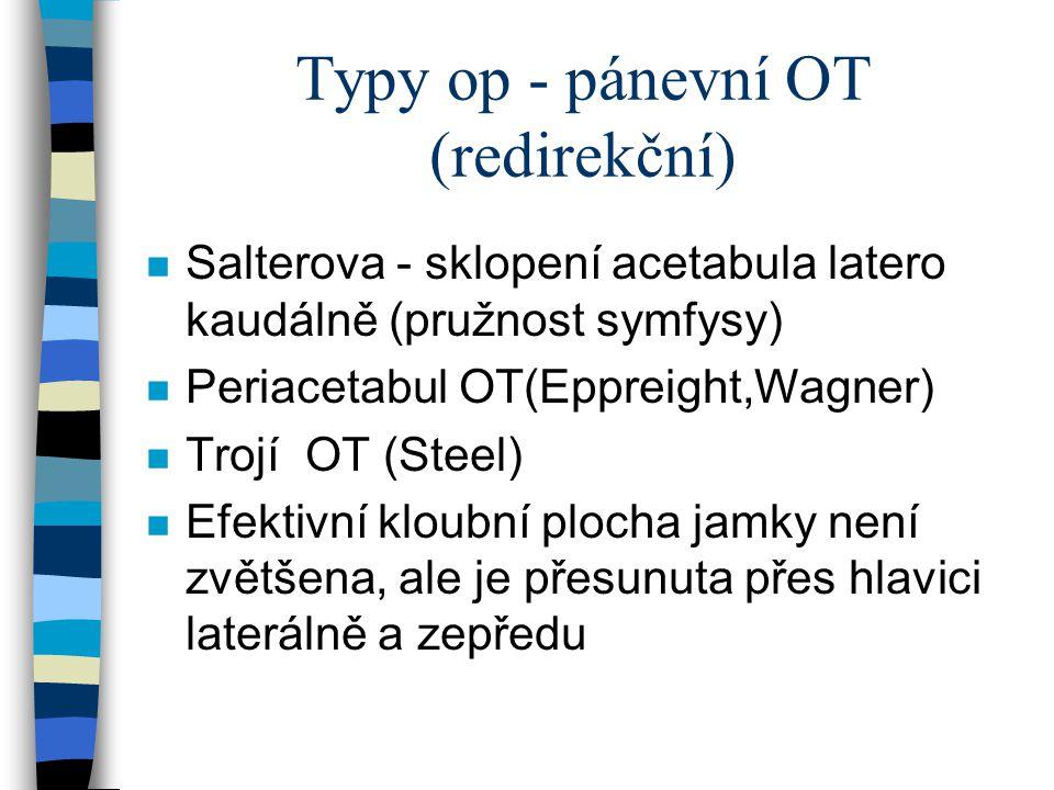 Typy op - pánevní OT (redirekční)