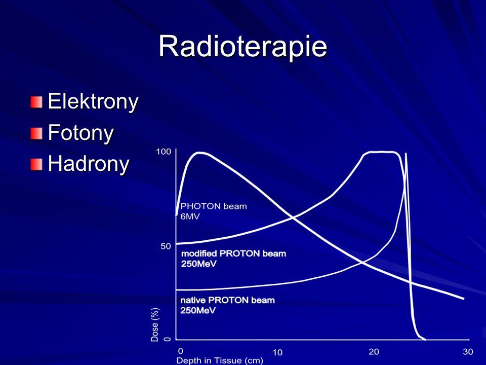Radioterapie Elektrony Fotony Hadrony