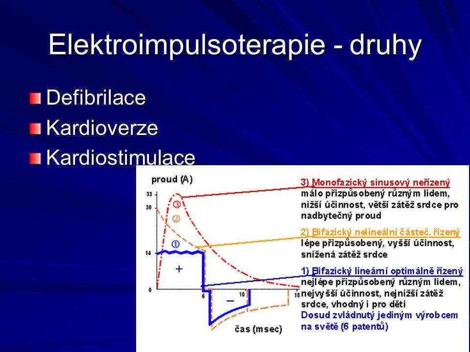 Elektroimpulsoterapie - druhy