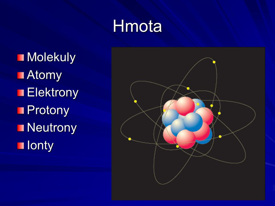 Hmota Molekuly Atomy Elektrony Protony Neutrony Ionty
