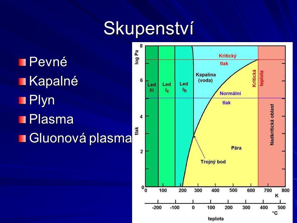 Skupenství Pevné Kapalné Plyn Plasma Gluonová plasma
