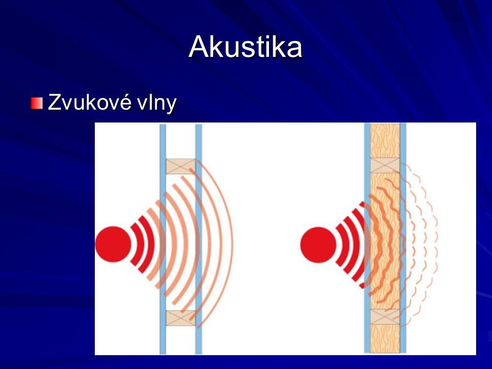 Akustika Zvukové vlny