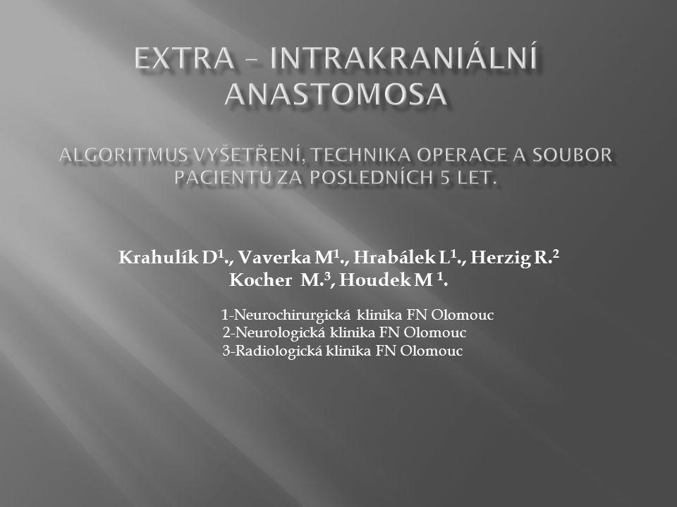 Krahulík D1., Vaverka M1., Hrabálek L1., Herzig R.2