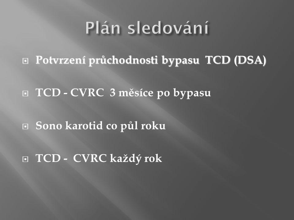 Plán sledování Potvrzení průchodnosti bypasu TCD (DSA)