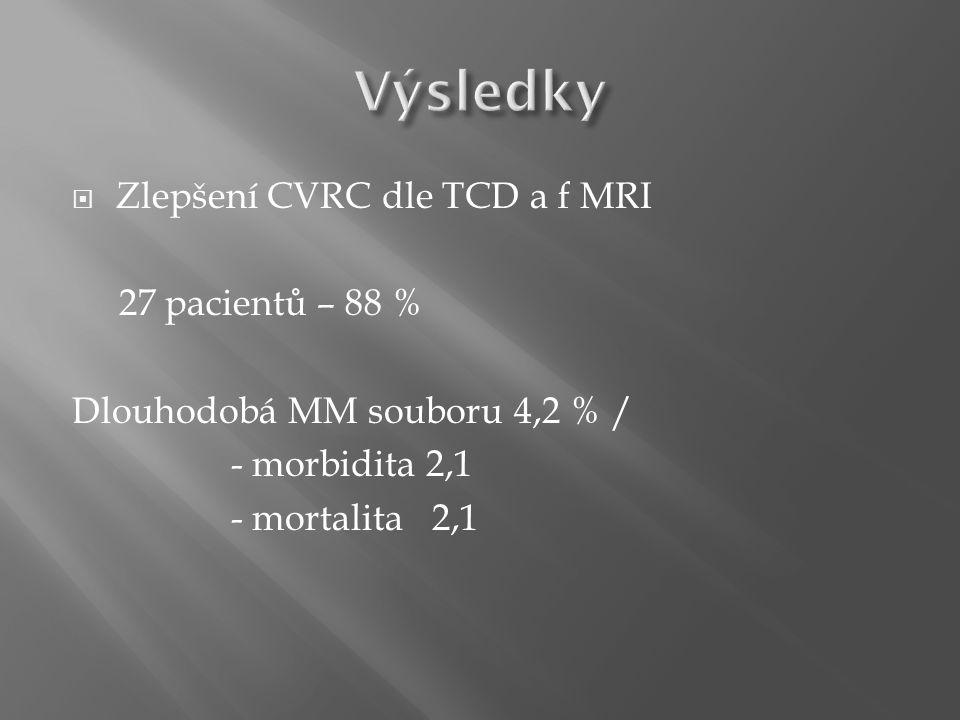 Výsledky Zlepšení CVRC dle TCD a f MRI 27 pacientů – 88 %