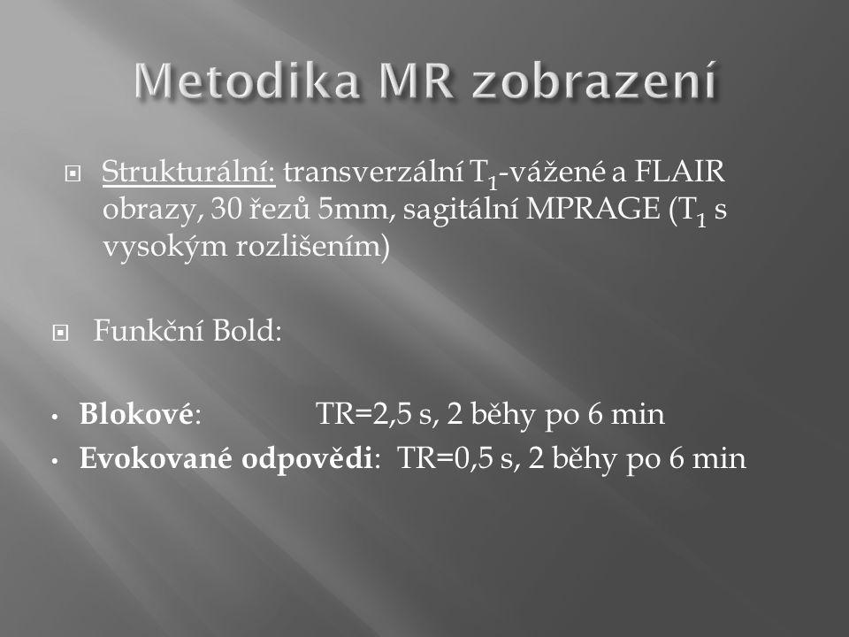 Metodika MR zobrazení Strukturální: transverzální T1-vážené a FLAIR obrazy, 30 řezů 5mm, sagitální MPRAGE (T1 s vysokým rozlišením)