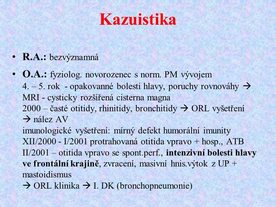 Kazuistika R.A.: bezvýznamná