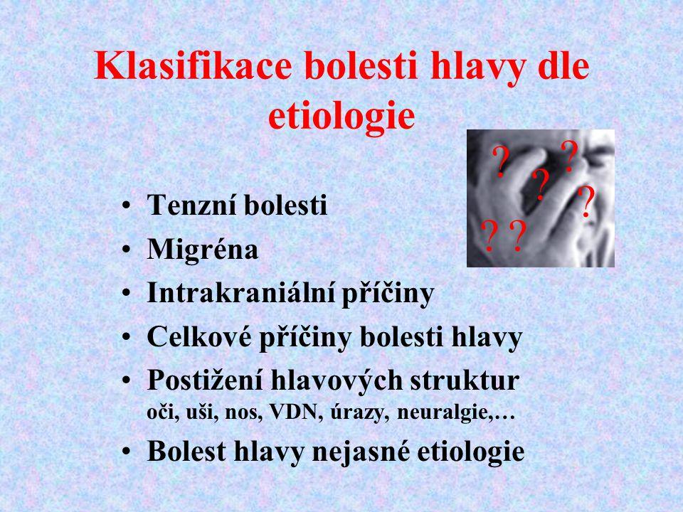 Klasifikace bolesti hlavy dle etiologie