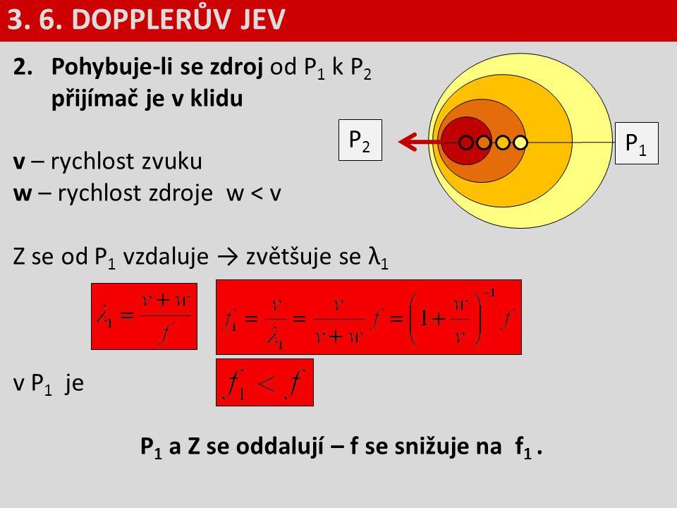 P1 a Z se oddalují – f se snižuje na f1 .