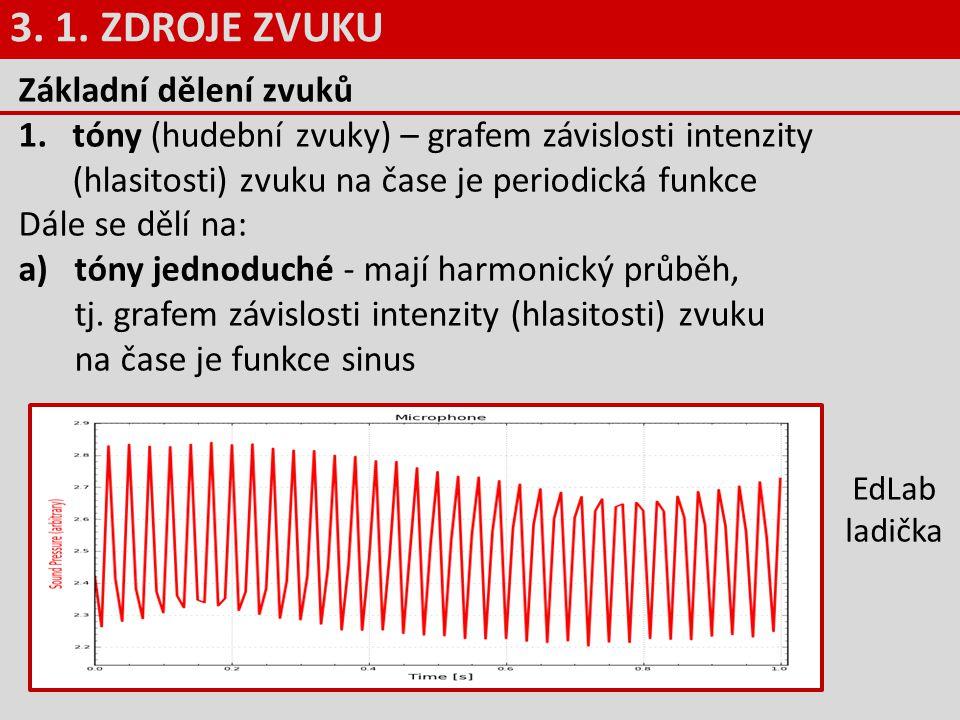 3. 1. ZDROJE ZVUKU Základní dělení zvuků