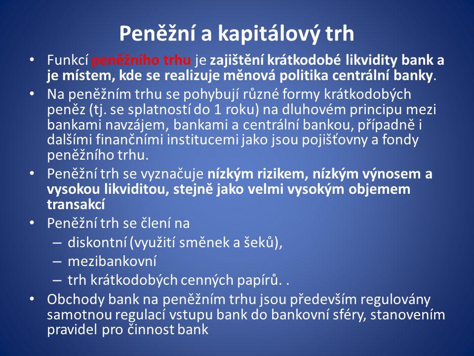 Peněžní a kapitálový trh
