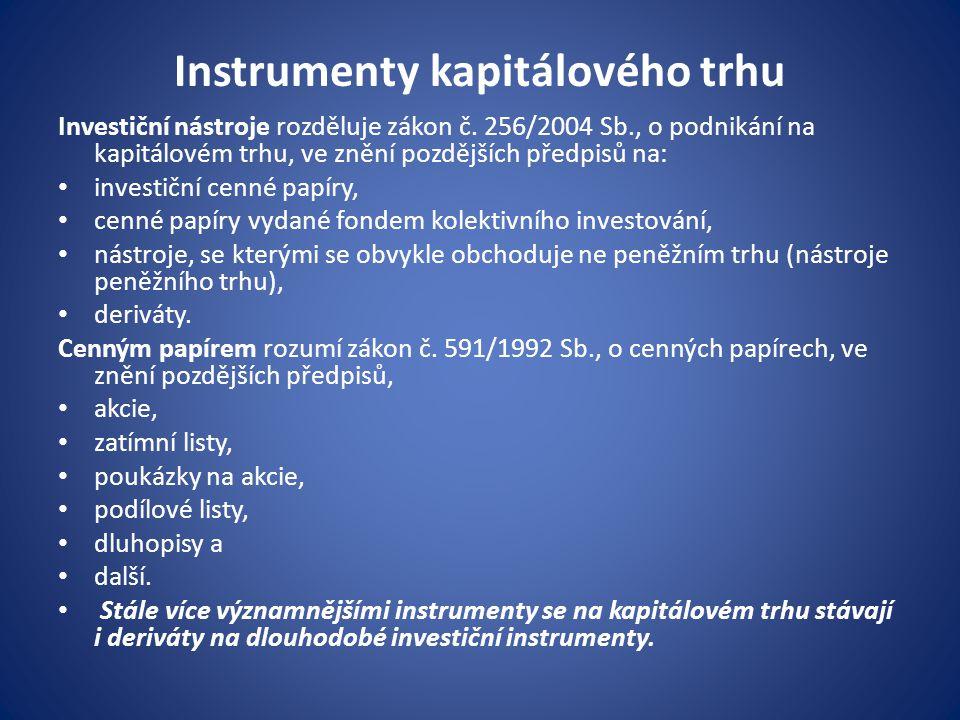Instrumenty kapitálového trhu