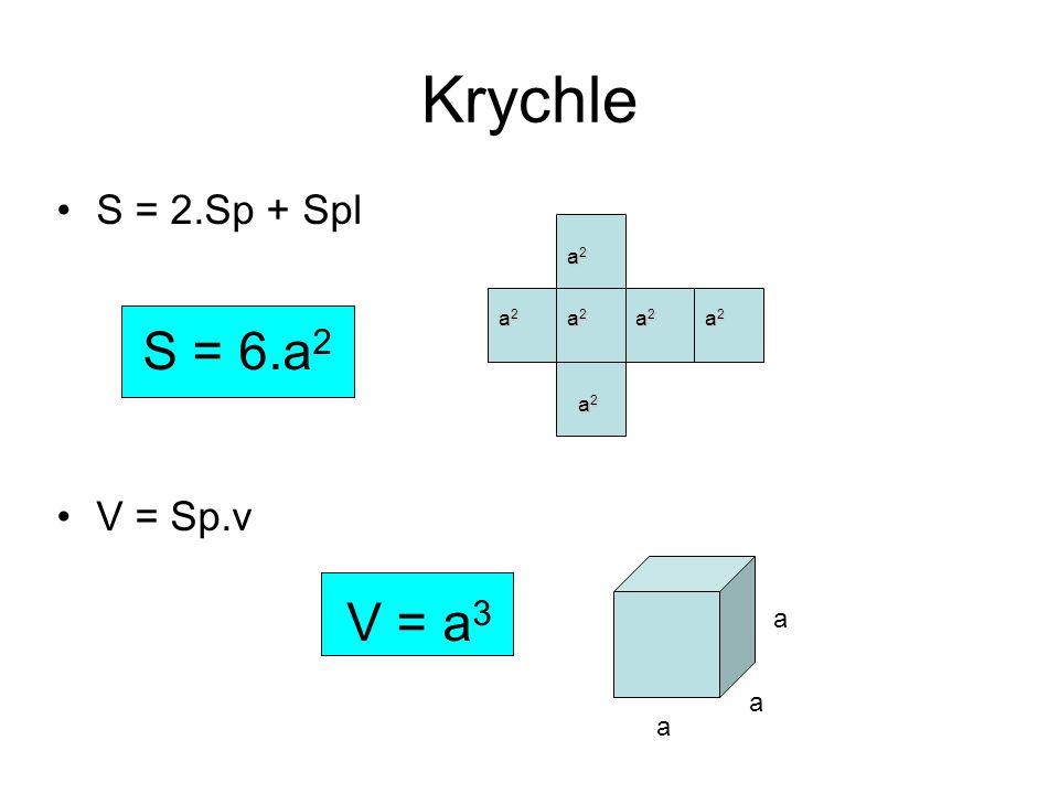 Krychle S = 2.Sp + Spl S = 6.a2 V = Sp.v V = a3 a2 a a a