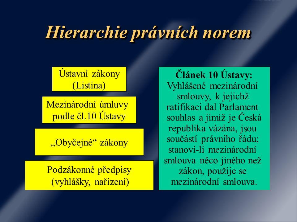 Hierarchie právních norem