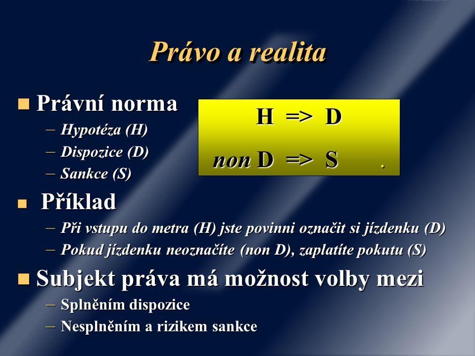 Právo a realita Právní norma H => D non D => S .