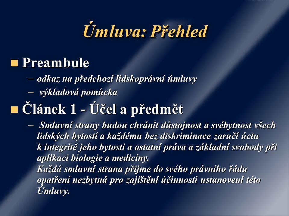 Úmluva: Přehled Preambule Článek 1 - Účel a předmět