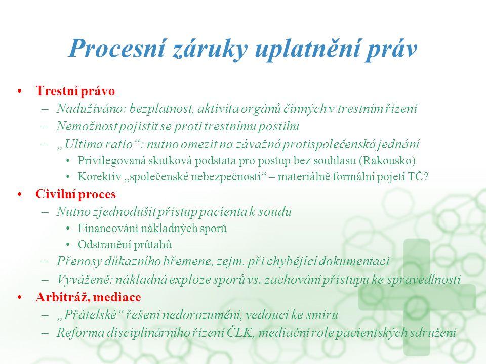 Procesní záruky uplatnění práv