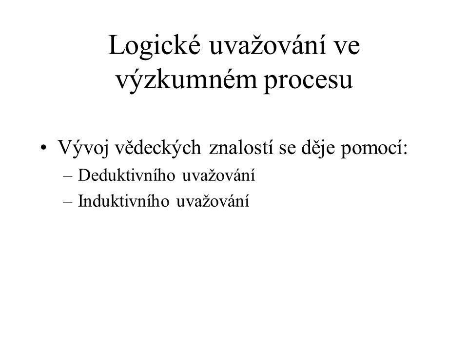 Logické uvažování ve výzkumném procesu