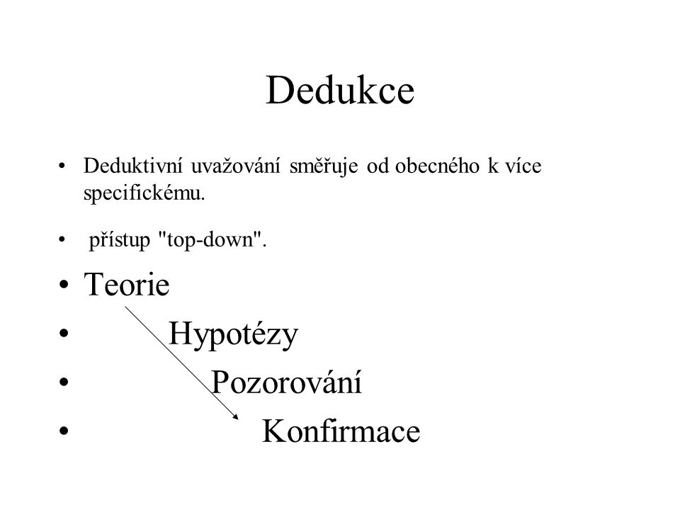 Dedukce Teorie Hypotézy Pozorování Konfirmace