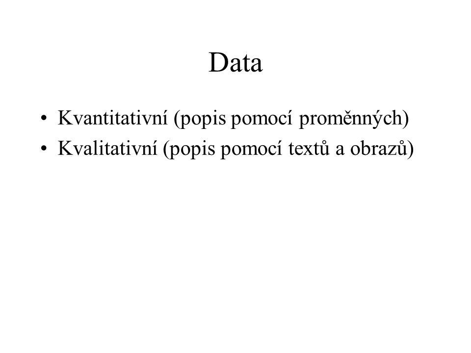 Data Kvantitativní (popis pomocí proměnných)