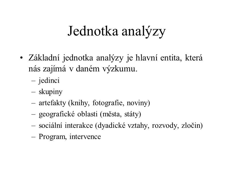 Jednotka analýzy Základní jednotka analýzy je hlavní entita, která nás zajímá v daném výzkumu. jedinci.