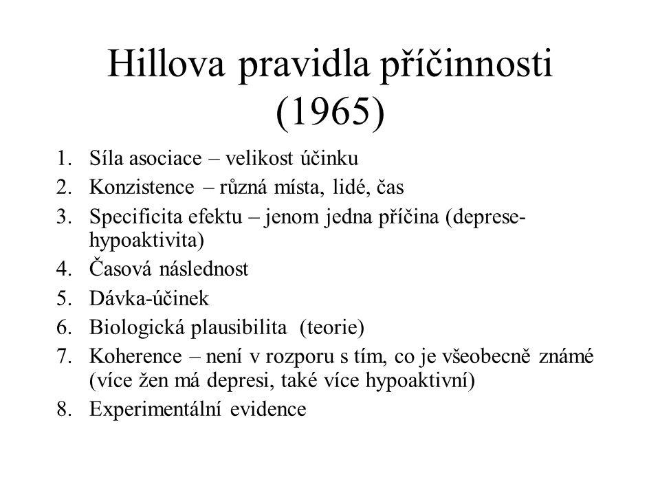 Hillova pravidla příčinnosti (1965)