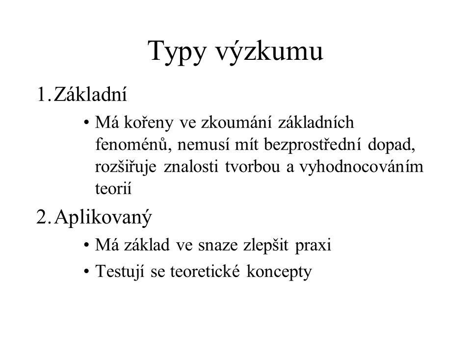 Typy výzkumu 1. Základní 2. Aplikovaný