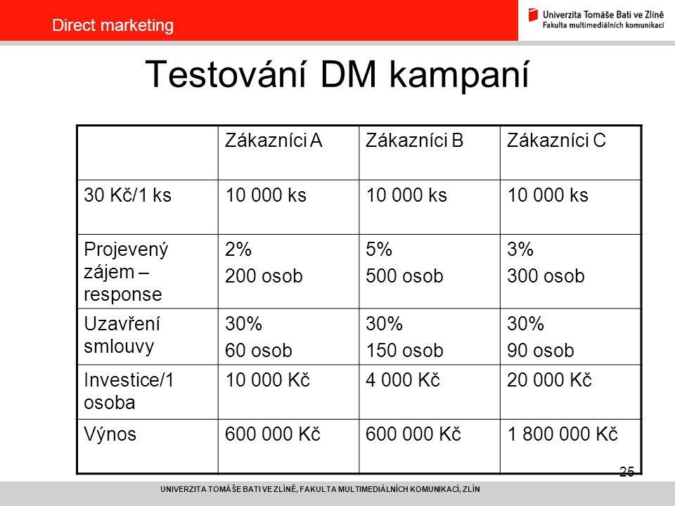 Testování DM kampaní Zákazníci A Zákazníci B Zákazníci C 30 Kč/1 ks