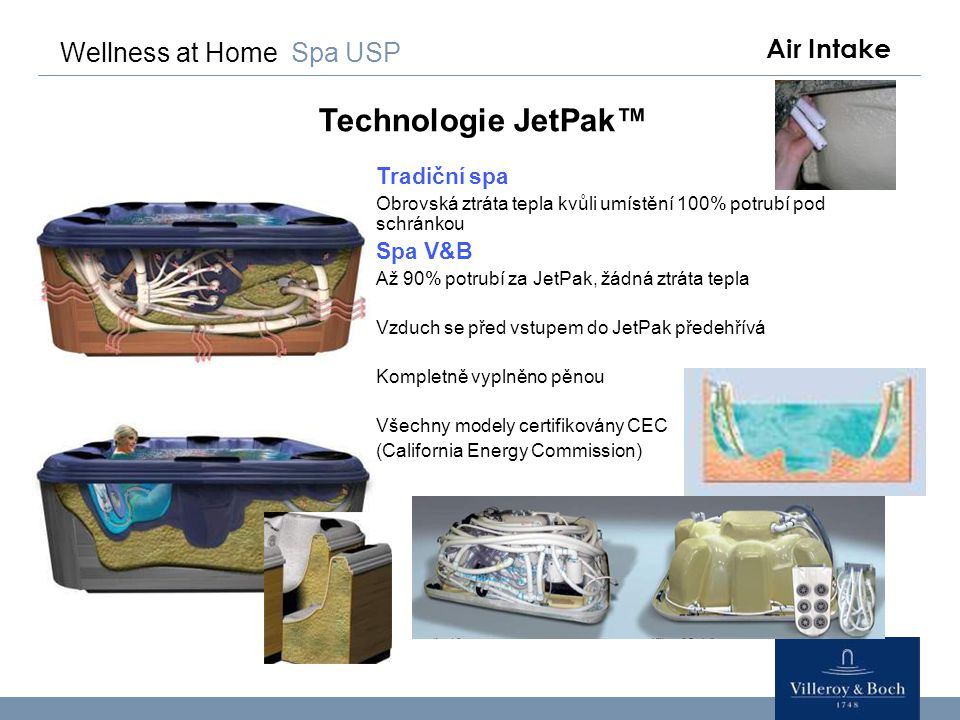 Technologie JetPak™ Wellness at Home Spa USP Air Intake Tradiční spa