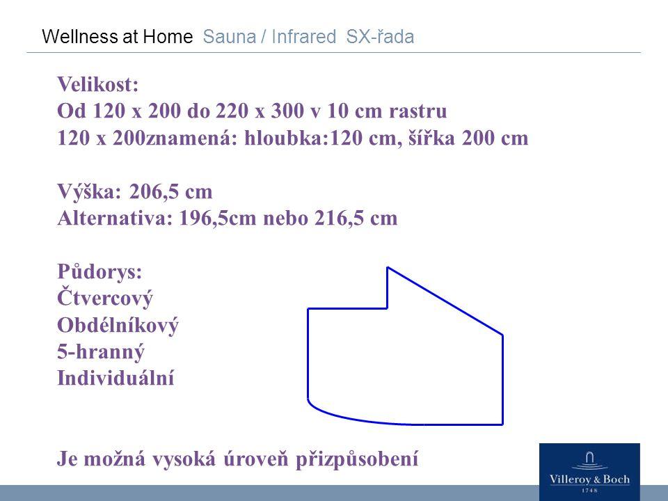 120 x 200znamená: hloubka:120 cm, šířka 200 cm Výška: 206,5 cm