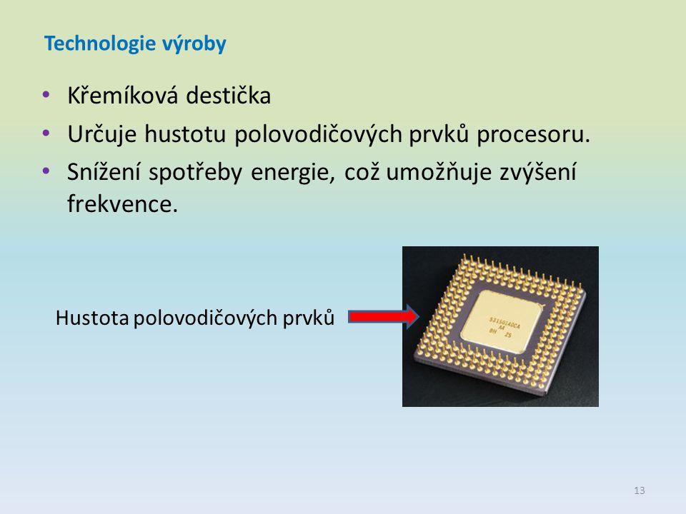 Určuje hustotu polovodičových prvků procesoru.