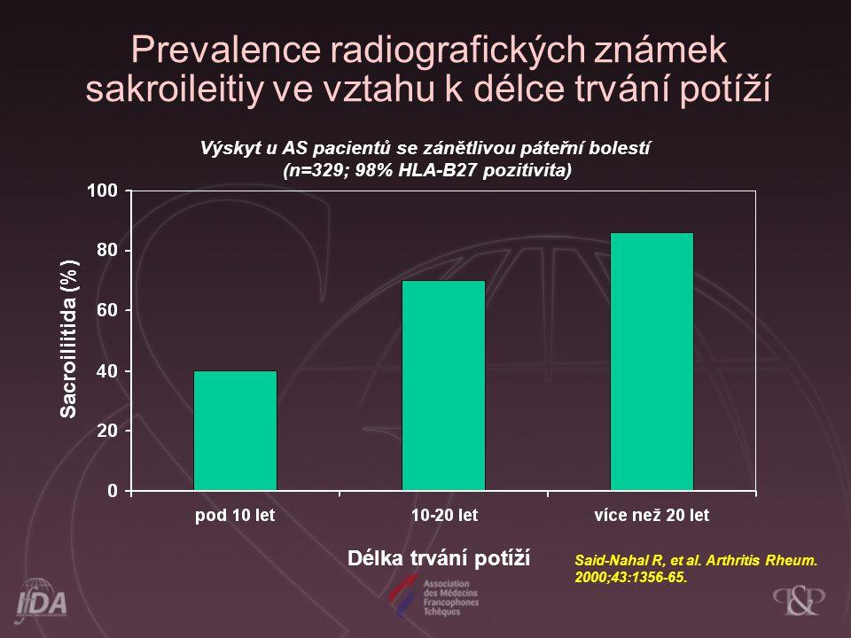 Prevalence radiografických známek sakroileitiy ve vztahu k délce trvání potíží