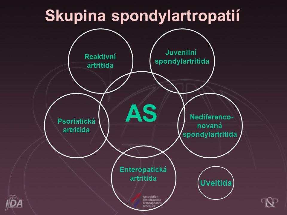 Skupina spondylartropatií