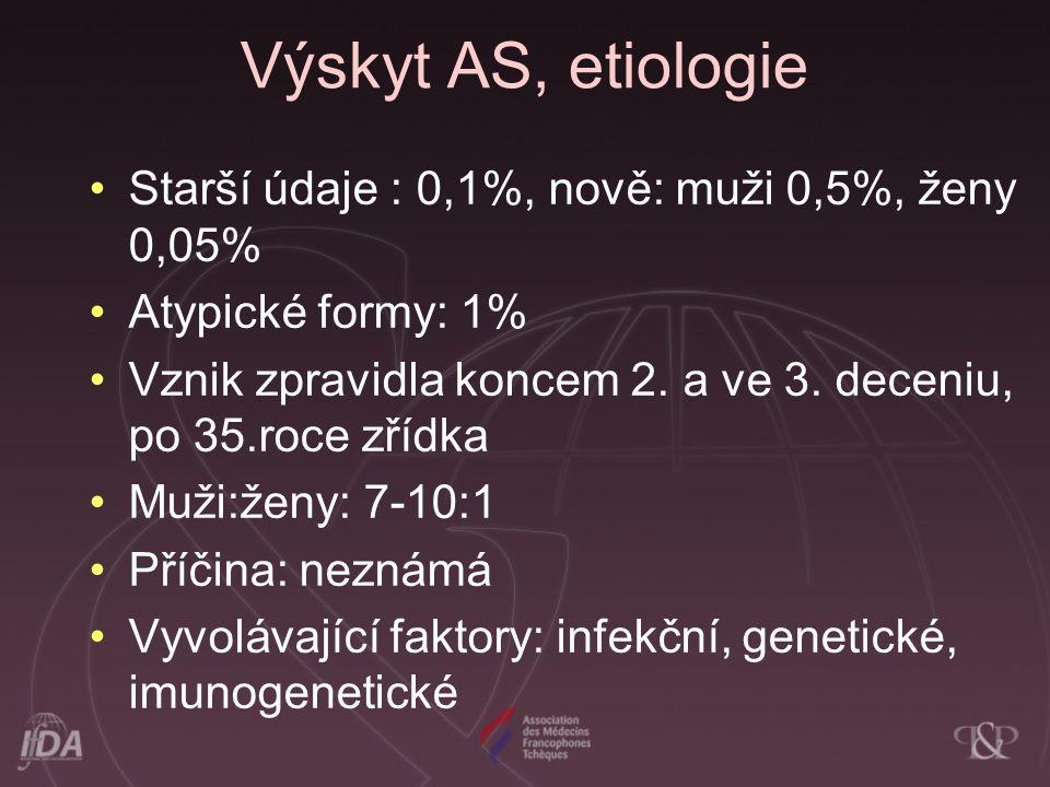 Výskyt AS, etiologie Starší údaje : 0,1%, nově: muži 0,5%, ženy 0,05%