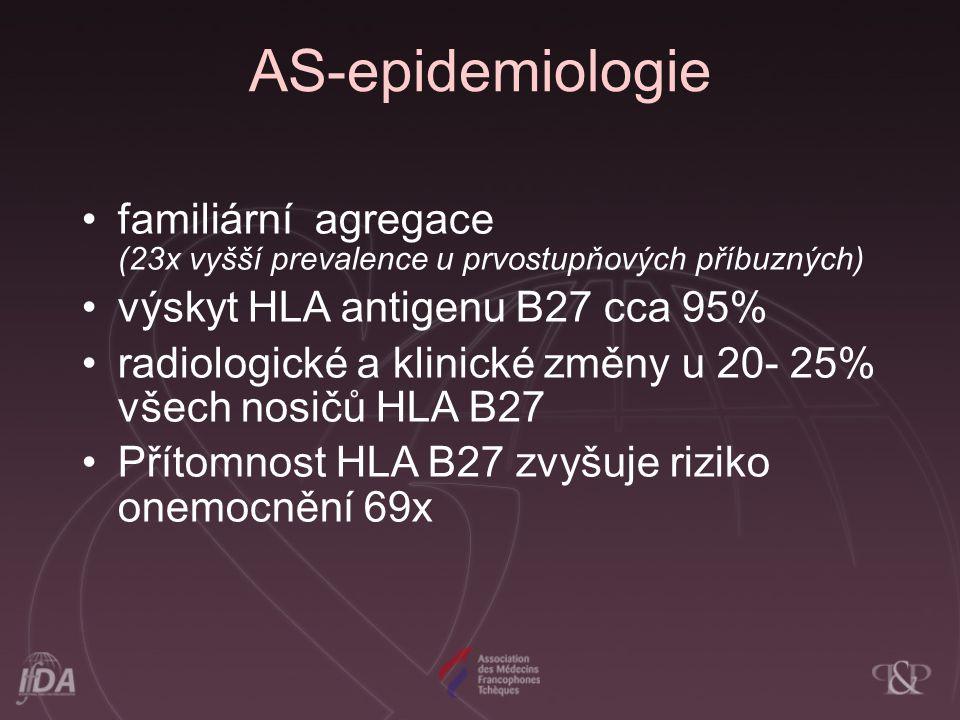 AS-epidemiologie familiární agregace (23x vyšší prevalence u prvostupňových příbuzných) výskyt HLA antigenu B27 cca 95%