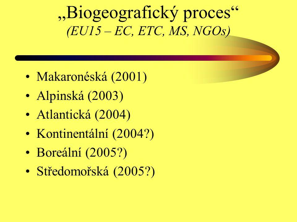 """Biogeografický proces (EU15 – EC, ETC, MS, NGOs)"