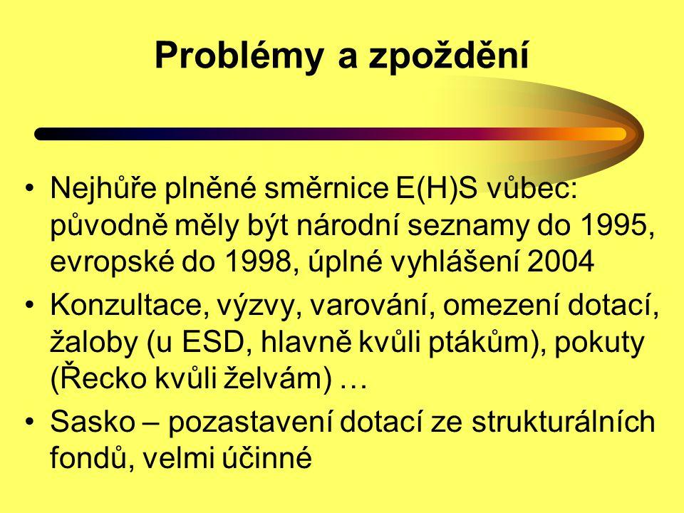Problémy a zpoždění Nejhůře plněné směrnice E(H)S vůbec: původně měly být národní seznamy do 1995, evropské do 1998, úplné vyhlášení 2004.