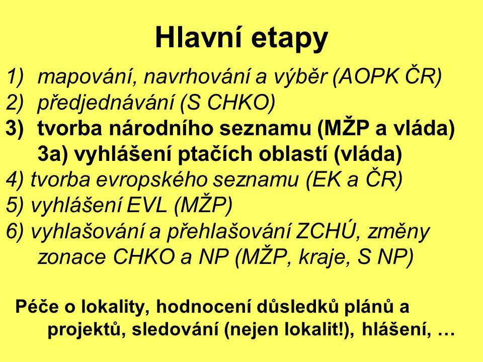 Hlavní etapy mapování, navrhování a výběr (AOPK ČR)