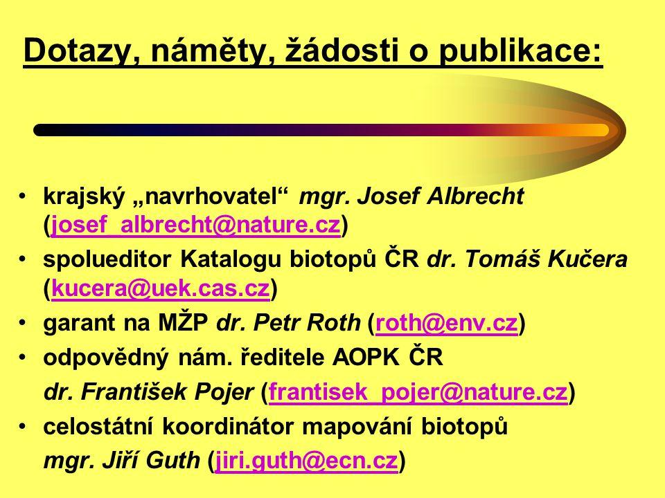 Dotazy, náměty, žádosti o publikace: