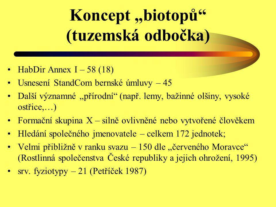 """Koncept """"biotopů (tuzemská odbočka)"""