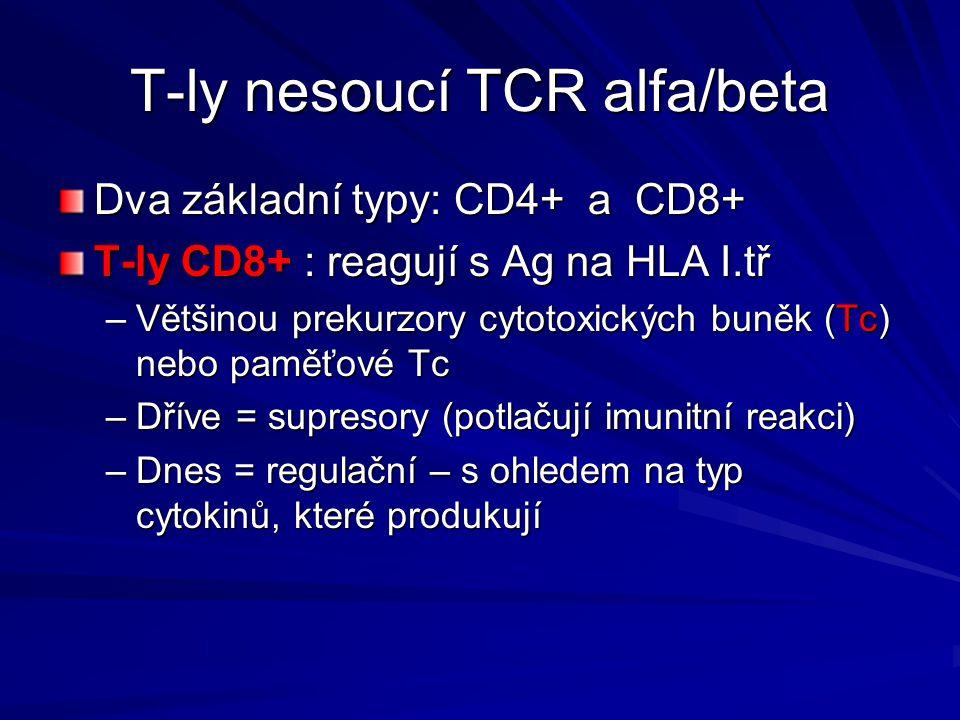 T-ly nesoucí TCR alfa/beta