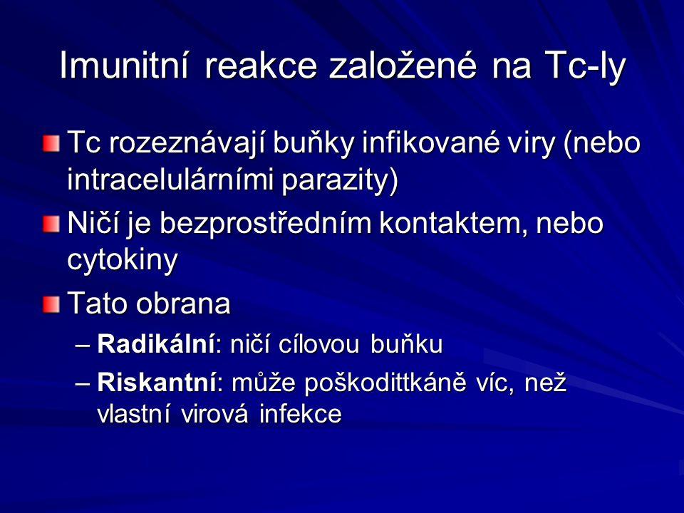 Imunitní reakce založené na Tc-ly