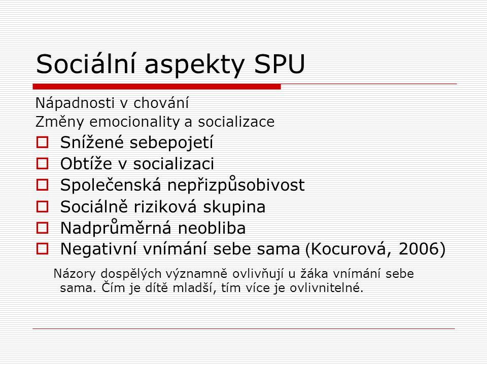 Sociální aspekty SPU Nápadnosti v chování. Změny emocionality a socializace. Snížené sebepojetí. Obtíže v socializaci.